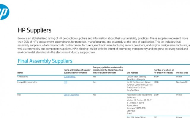HP_Suppliers